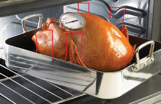 Tuesday Tips: Jack's Turkey Tips volume 2