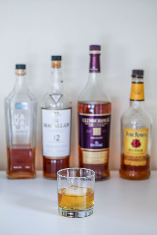 Guide To Buying Whiskey-4