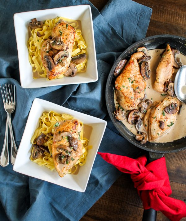 Chicken with a Sherry Mushroom Sauce Recipe